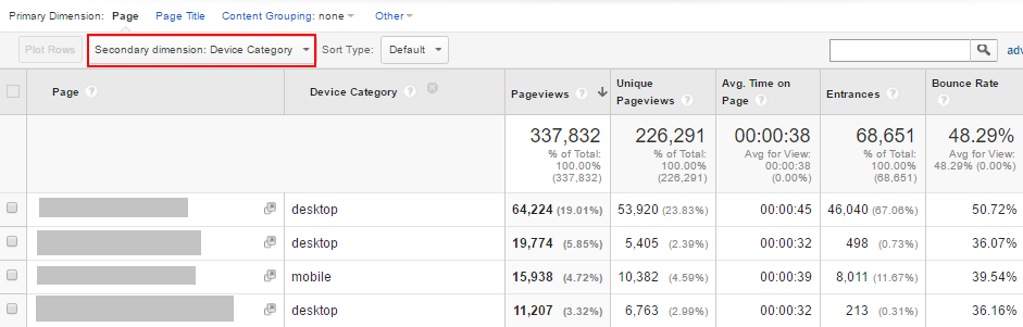 google-analytics-behaviour-device-category