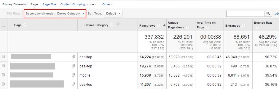 google-analytics-behaviour-device-category