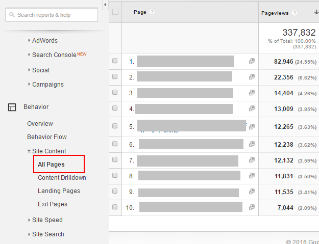 google-analytics-behaviour-metrics