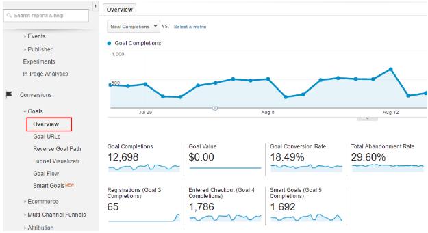 google-analytics-goal-tracking