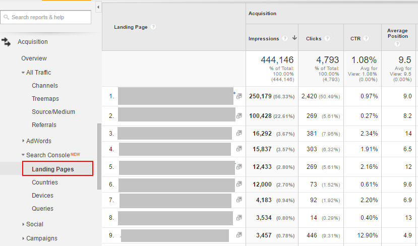 google-analytics-search-console