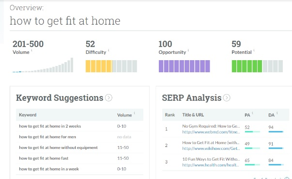 Keyword research moz results