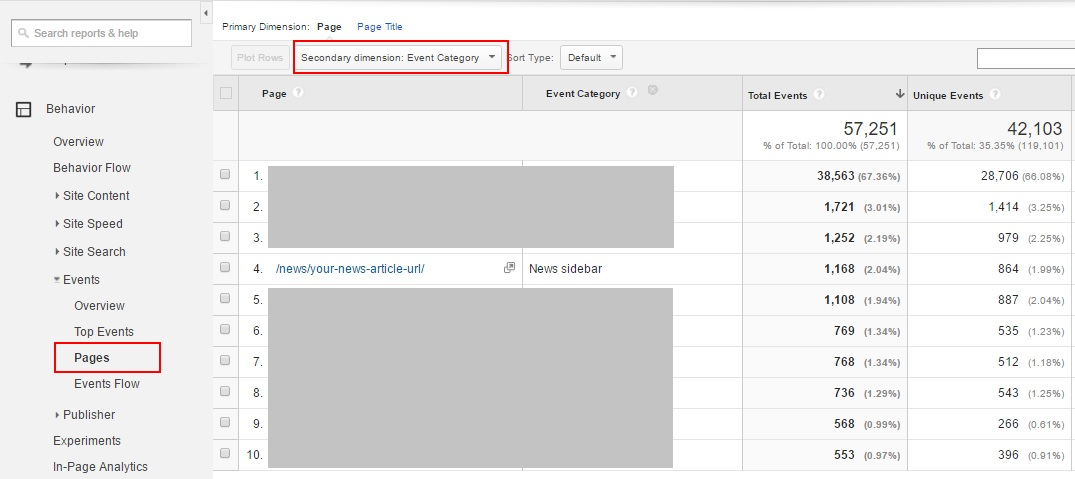 google-analytics-events-pages